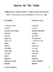 Italian At The Table: a list of words related to food and eating