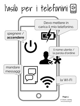 Italian Cell Phone Vocab & Poster