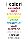 Italian Classroom Posters (Set of 4)