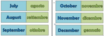 Italian/English months domino
