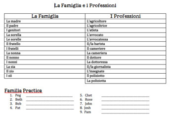 Italian Exploratory Program