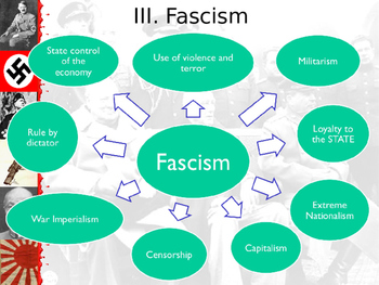 Italian Fascism and Mussolini