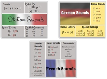 Italian-French-German Diction for Singers - Three Posters