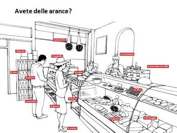 Italian Listening Activity - Conversation Al Mercato