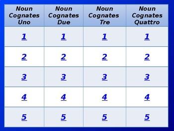 Italian Noun Cognates: Part 2 - Jeopardy Game