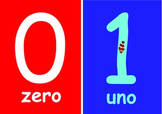 Italian  Numbers   Flashcards (0 to 10) for Younger Children .