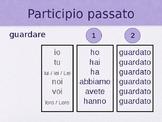 """Italian Passato Prossimo """"Avere/Essere"""" / Includes Irregul"""