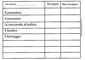 Italian Pizza Making or Tasting Starter Sheet