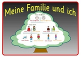 German  Poster  about the Family .A3 size.