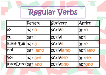 Italian Regular '-are', '-ere' and '-ire' verbs