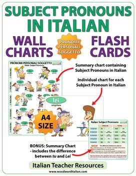 Italian Subject Pronouns - Charts