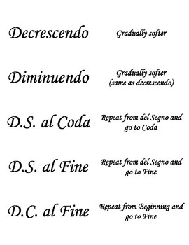 Italian Terms Flash Cards