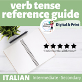 Italian Verb Tenses Reference Guide / Booklet / Chart