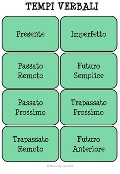 Italian Verb Conjugation Cards: Conjugation Machine – 32 Verbs, 16 Tenses