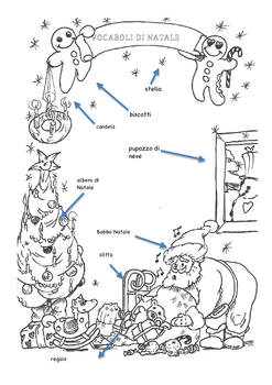 Italian Vocabulary Christmas Natale + article/ articolo determinativo + key