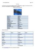 Italian Vocabulary-The Hotel