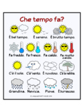 Italian Weather Posters and Printables