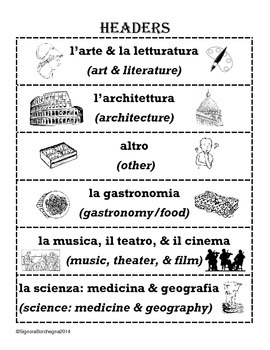 Italian Words Used in English Word Sort (First Week or Sub Plans)