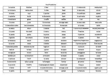 Vocab 8 topics in Italian - sort noun & verb with updates for LIFE