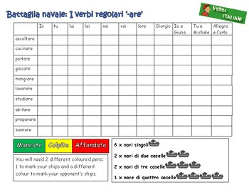 Italian regular '-are' verbs battaglia navale (battleship)
