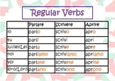 Italian Regular Verbs ('-are', '-ere' and '-ire') Present