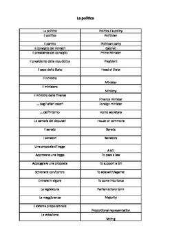 Italian vocabulary - Politics. Italian A2 AS.