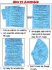 Italics Sentence Strips BUNDLE! (Fluency Center) featuring 1,000 Fry words