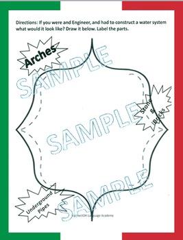 Italy HighSchool Unit Study