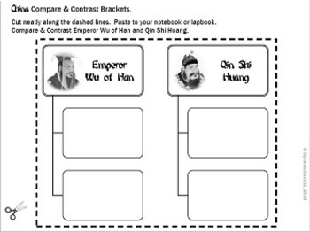 Italy, Nigeria, China, Brazil, Interactive Notebook Activities Quad-Pack