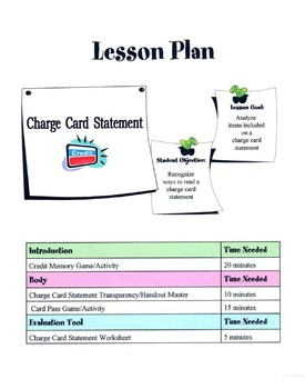 Items Included On A Charge Card Statement Lesson