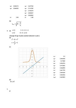 Iterative Formulae answers