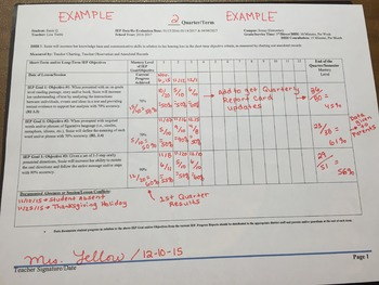 Itinerant IEP Data Collection Form