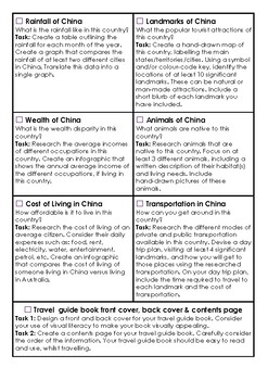 Itinerary for China - Literacy and Numeracy Aligned