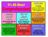 It's All About Comprehension Anchor Chart