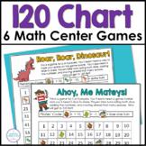 120 Chart Games