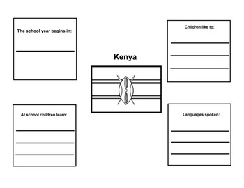 Its Back to School We Go! Graphic Organizers