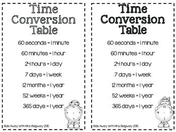It's Converting Time (A Differentiated Tic Tac Toe Activity)