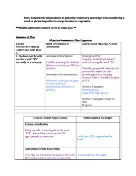 Its - Grammar Lesson Plan - Homophones