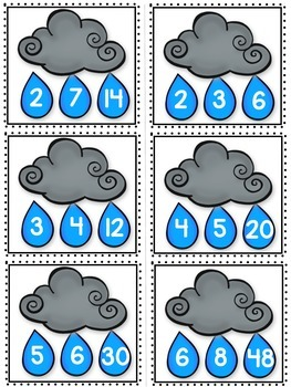 It's Raining Fact Families {Multiplication & Division}