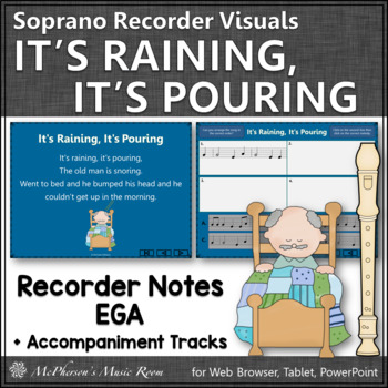 It's Raining, It's Pouring - Soprano Recorder Visuals (Notes EGA)