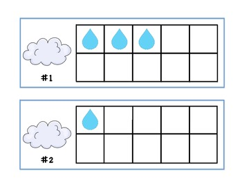 It's Raining Math- Weather 10 frame game