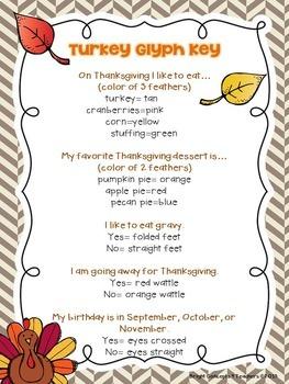 It's Turkey Time! A Thanksgiving Glyph