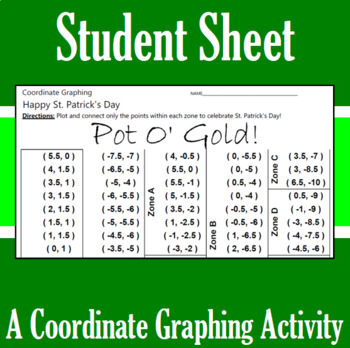 St. Patrick's Day - Pot O' Gold - A Coordinate Graphing Activity