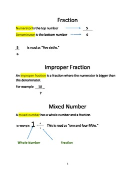 Its all about Fractions!