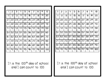 It's the 100th Day of School! A Ready-to-Print Emergent Reader