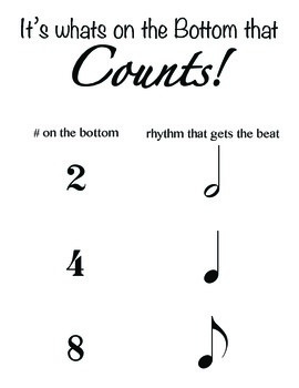 It's whats on the bottom that Counts!