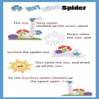 "ASL Rhyme ""Itsy Bitsy Spider"" Poster"
