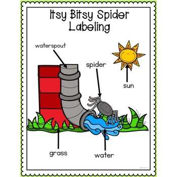 Itsy Bitsy Spider Nursery Rhyme Pack