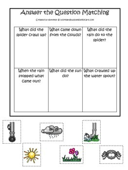 Itsy Bitsy Spider themed Answer the Question printable game.  Preschool daycare.