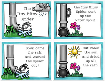Itsy Bitsy Spider unit and craft